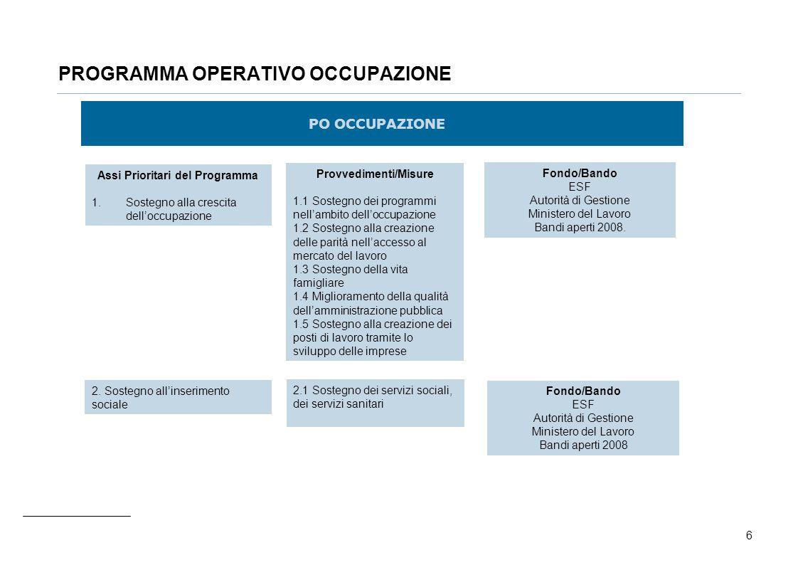 6 PROGRAMMA OPERATIVO OCCUPAZIONE PO OCCUPAZIONE Provvedimenti/Misure 1.1 Sostegno dei programmi nell'ambito dell'occupazione 1.2 Sostegno alla creazi