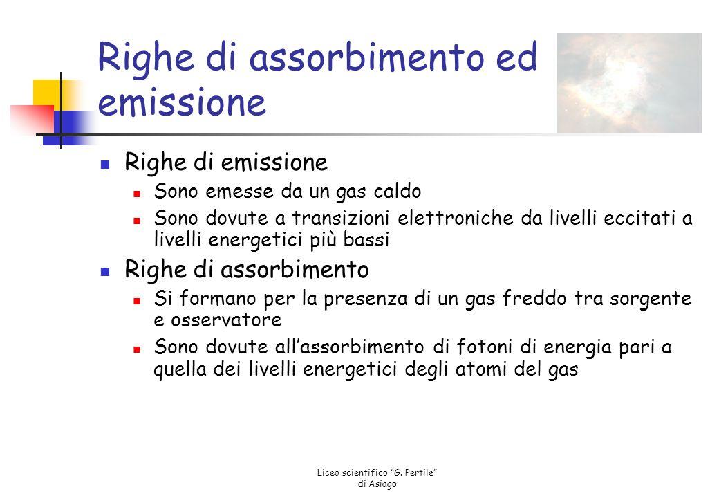"""Liceo scientifico """"G. Pertile"""" di Asiago Spettrografo a prisma Oggi sostituito da quelli a reticolo, si basa sulla dispersione della luce da parte del"""