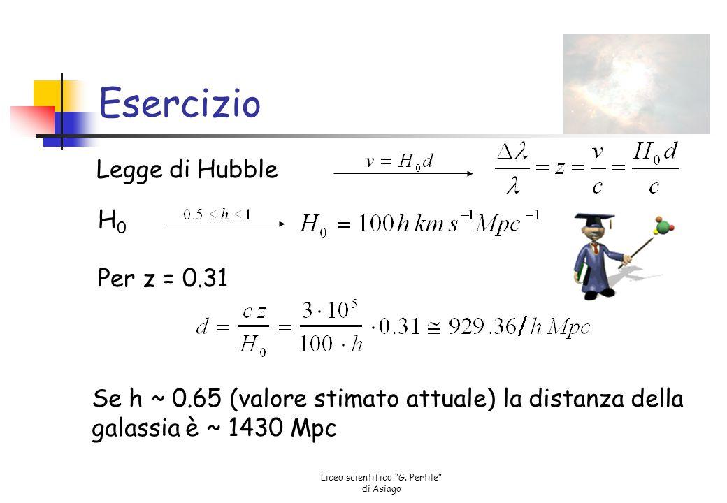 """Liceo scientifico """"G. Pertile"""" di Asiago Esercizio Calcolare la distanza di una galassia per la quale il redshift misurato è z = 0.31 H  0 = 6563 Å H"""