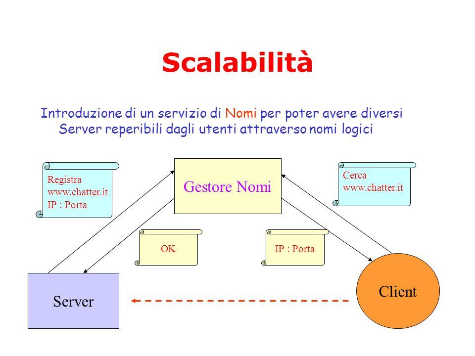 Scalabilità Introduzione di un servizio di Nomi per poter avere diversi Server reperibili dagli utenti attraverso nomi logici Gestore Nomi Server Client Registra www.chatter.it IP : Porta OK Cerca www.chatter.it IP : Porta