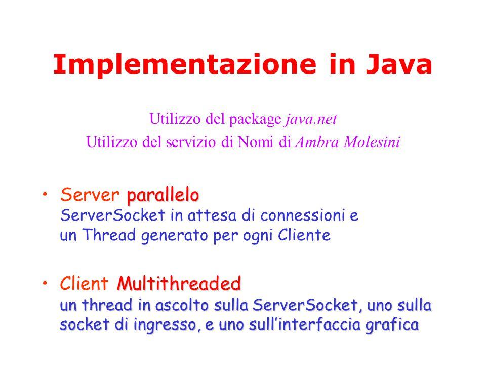 Implementazione in Java Utilizzo del package java.net Utilizzo del servizio di Nomi di Ambra Molesini paralleloServer parallelo ServerSocket in attesa di connessioni e un Thread generato per ogni Cliente Multithreaded un thread in ascolto sulla ServerSocket, uno sulla socket di ingresso, e uno sull'interfaccia graficaClient Multithreaded un thread in ascolto sulla ServerSocket, uno sulla socket di ingresso, e uno sull'interfaccia grafica