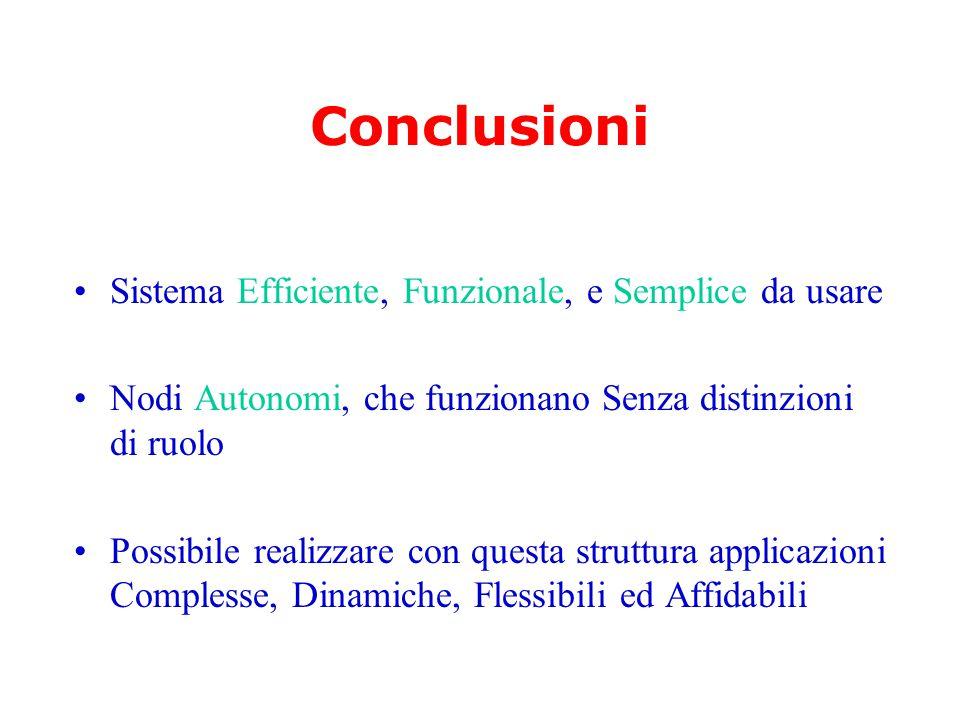 Conclusioni Sistema Efficiente, Funzionale, e Semplice da usare Nodi Autonomi, che funzionano Senza distinzioni di ruolo Possibile realizzare con questa struttura applicazioni Complesse, Dinamiche, Flessibili ed Affidabili