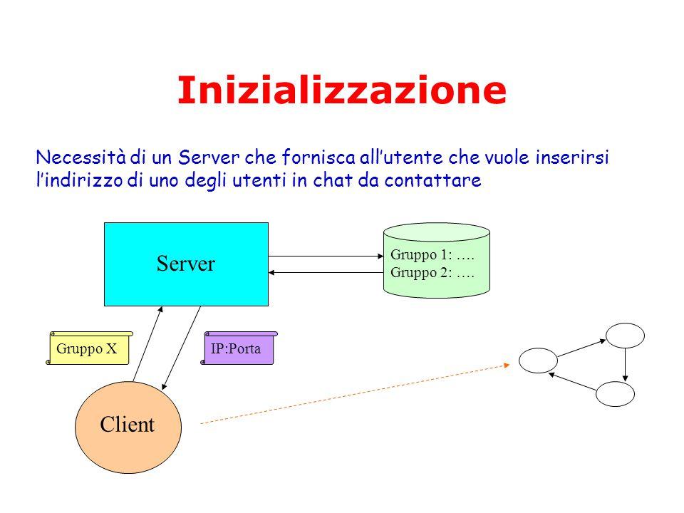 Inizializzazione Server Gruppo 1: …. Gruppo 2: ….