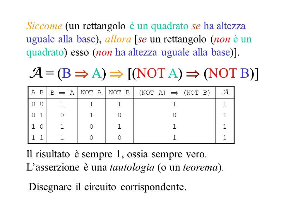 A = (B  A)  [(NOT A)  (NOT B)] A B B  A NOT ANOT B (NOT A)  (NOT B) A 0 11111 0 101001 1 010111 1 10011 Siccome (un rettangolo è un quadrato se ha altezza uguale alla base), allora [se un rettangolo (non è un quadrato) esso (non ha altezza uguale alla base)].