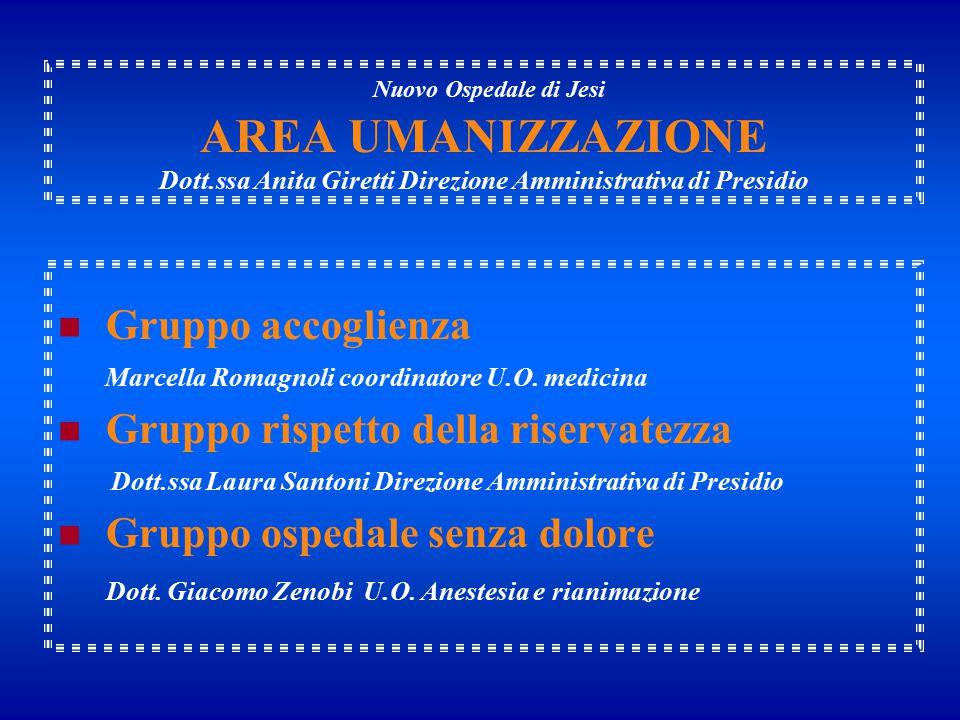 Nuovo Ospedale di Jesi AREA UMANIZZAZIONE Dott.ssa Anita Giretti Direzione Amministrativa di Presidio Gruppo accoglienza Marcella Romagnoli coordinatore U.O.