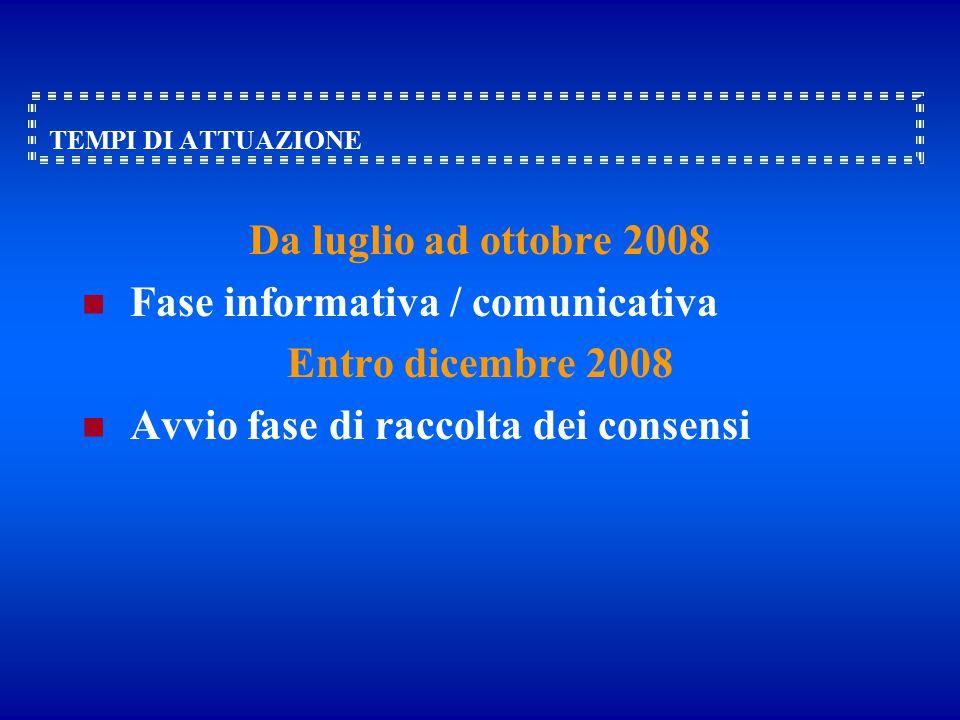 TEMPI DI ATTUAZIONE Da luglio ad ottobre 2008 Fase informativa / comunicativa Entro dicembre 2008 Avvio fase di raccolta dei consensi