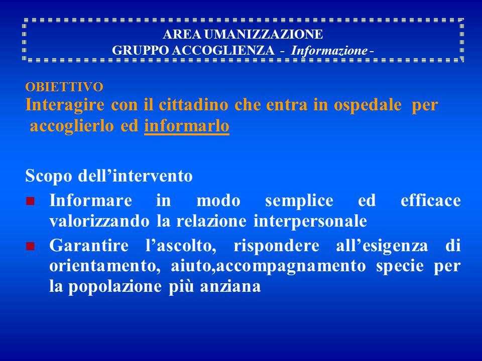 AREA UMANIZZAZIONE GRUPPO RISPETTO DELLA RISERVATEZZA Obiettivo Acquisizione dichiarazioni di consenso al trattamento dei dati personali