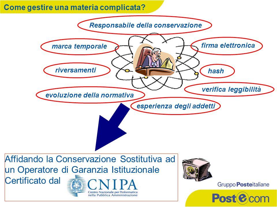 Come gestire una materia complicata? Affidando la Conservazione Sostitutiva ad un Operatore di Garanzia Istituzionale Certificato dal Responsabile del