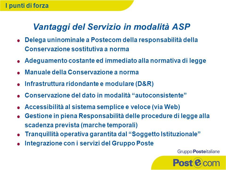 I punti di forza Vantaggi del Servizio in modalità ASP  Delega uninominale a Postecom della responsabilità della Conservazione sostitutiva a norma 