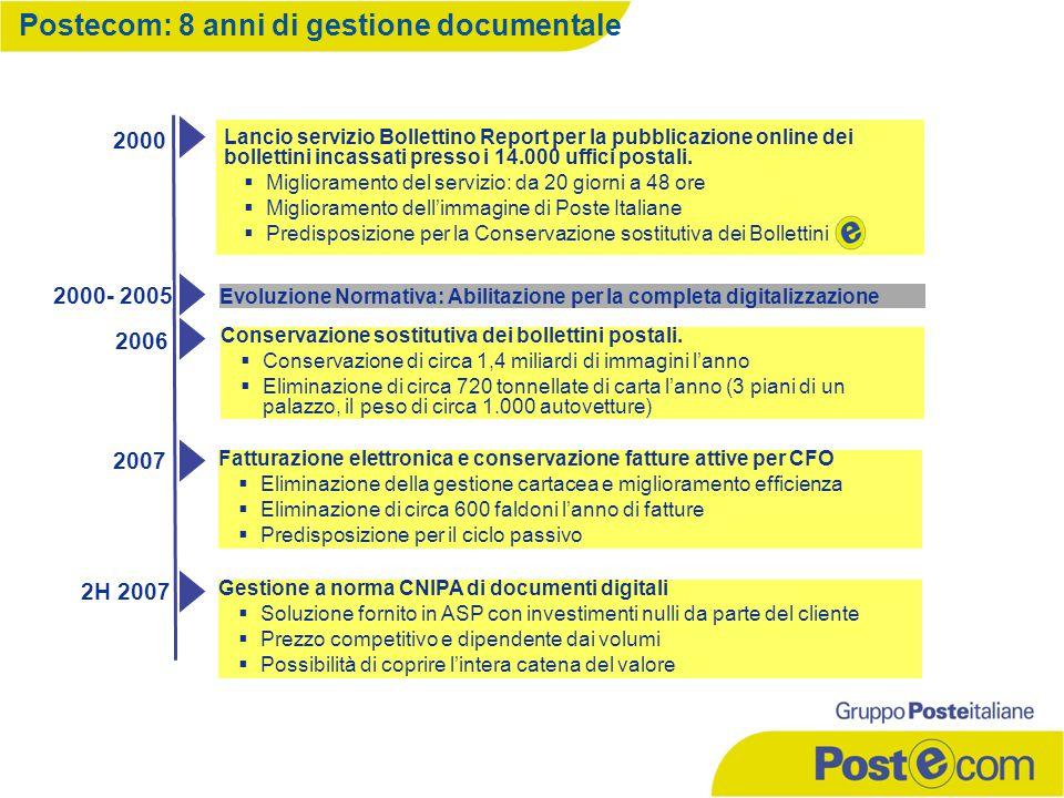 Postecom: 8 anni di gestione documentale Lancio servizio Bollettino Report per la pubblicazione online dei bollettini incassati presso i 14.000 uffici postali.