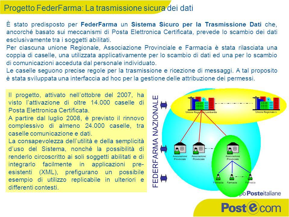 Progetto FederFarma: La trasmissione sicura dei dati È stato predisposto per FederFarma un Sistema Sicuro per la Trasmissione Dati che, ancorché basat