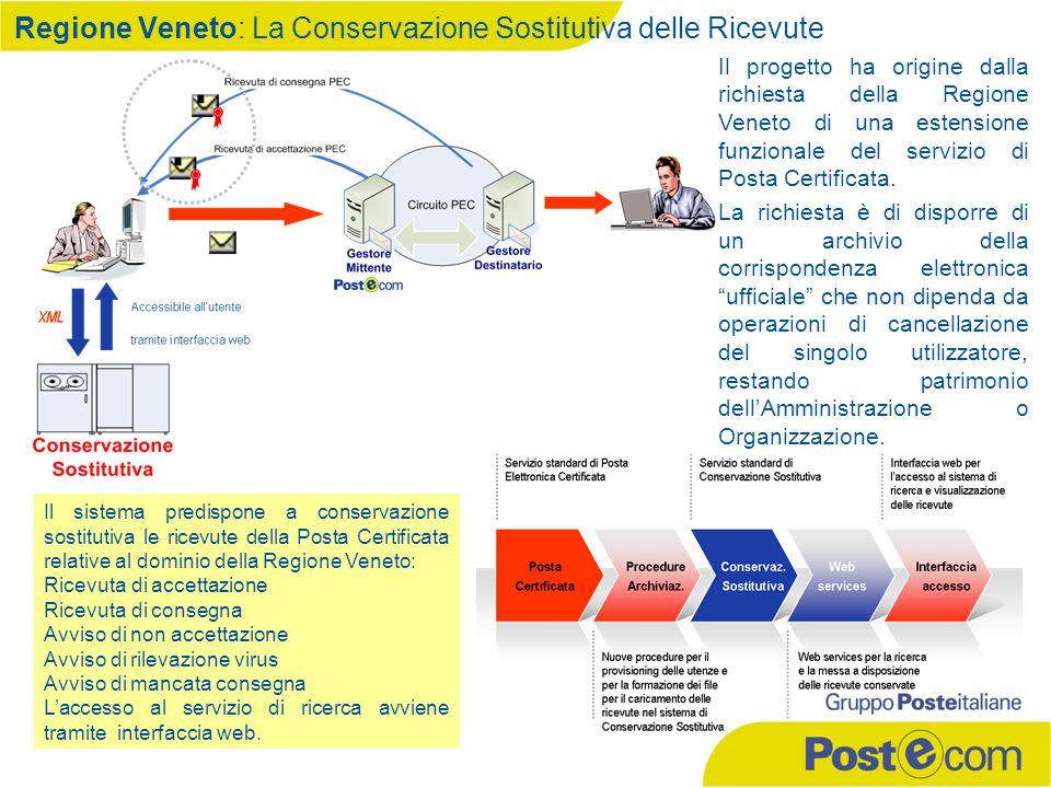 Regione Veneto: La Conservazione Sostitutiva delle Ricevute Il progetto ha origine dalla richiesta della Regione Veneto di una estensione funzionale del servizio di Posta Certificata.
