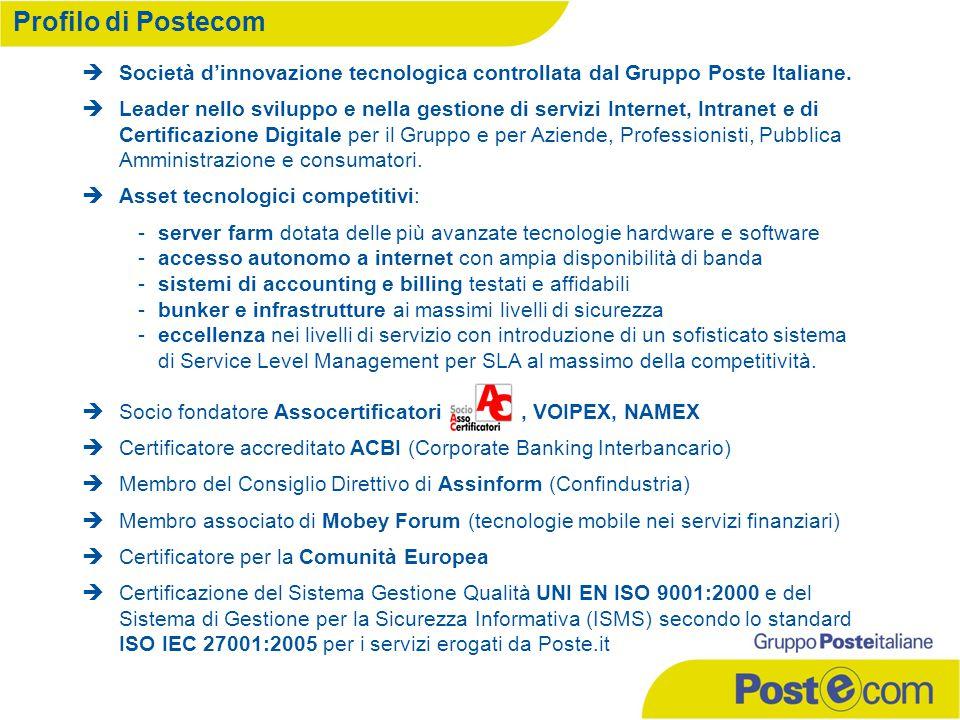  Società d'innovazione tecnologica controllata dal Gruppo Poste Italiane.