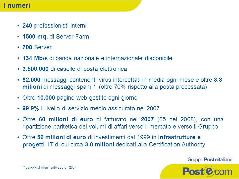 240 professionisti interni 1500 mq. di Server Farm 700 Server 134 Mb/s di banda nazionale e internazionale disponibile 3.500.000 di caselle di posta e