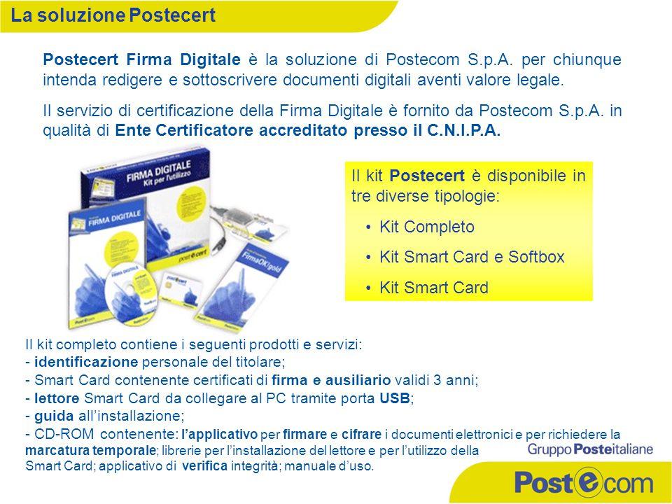 Postecert Firma Digitale è la soluzione di Postecom S.p.A.