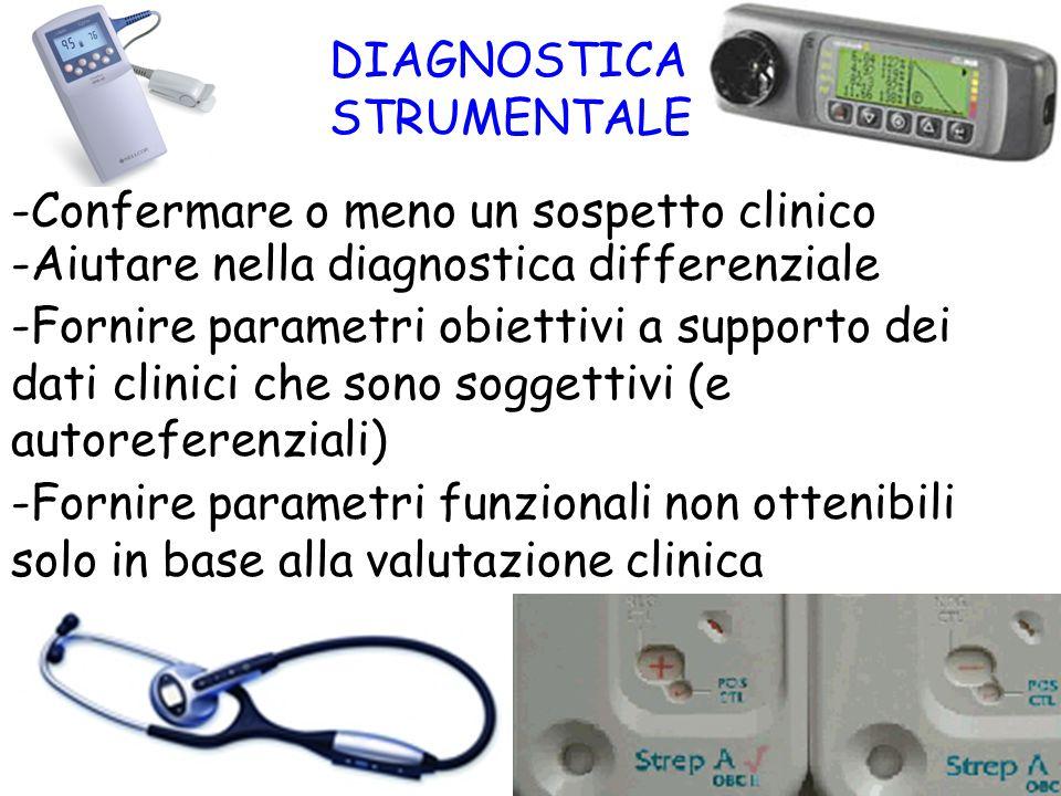 -Confermare o meno un sospetto clinico DIAGNOSTICA STRUMENTALE -Aiutare nella diagnostica differenziale -Fornire parametri obiettivi a supporto dei da