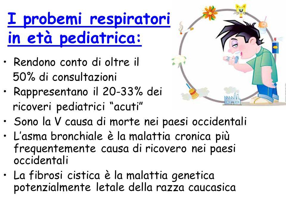 """I probemi respiratori in età pediatrica: Rendono conto di oltre il 50% di consultazioni Rappresentano il 20-33% dei ricoveri pediatrici """"acuti"""" Sono l"""