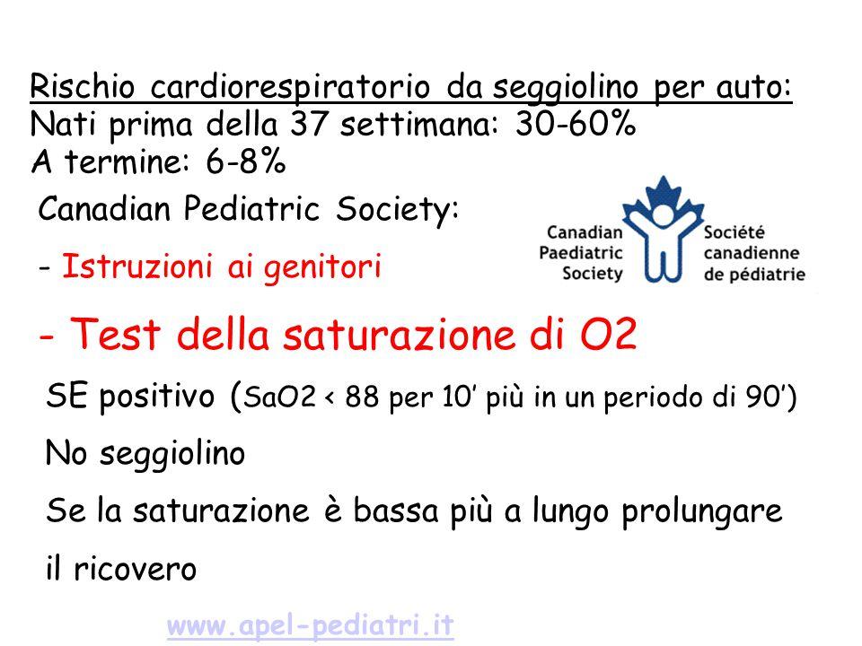 Rischio cardiorespiratorio da seggiolino per auto: Nati prima della 37 settimana: 30-60% A termine: 6-8% www.apel-pediatri.it Canadian Pediatric Socie