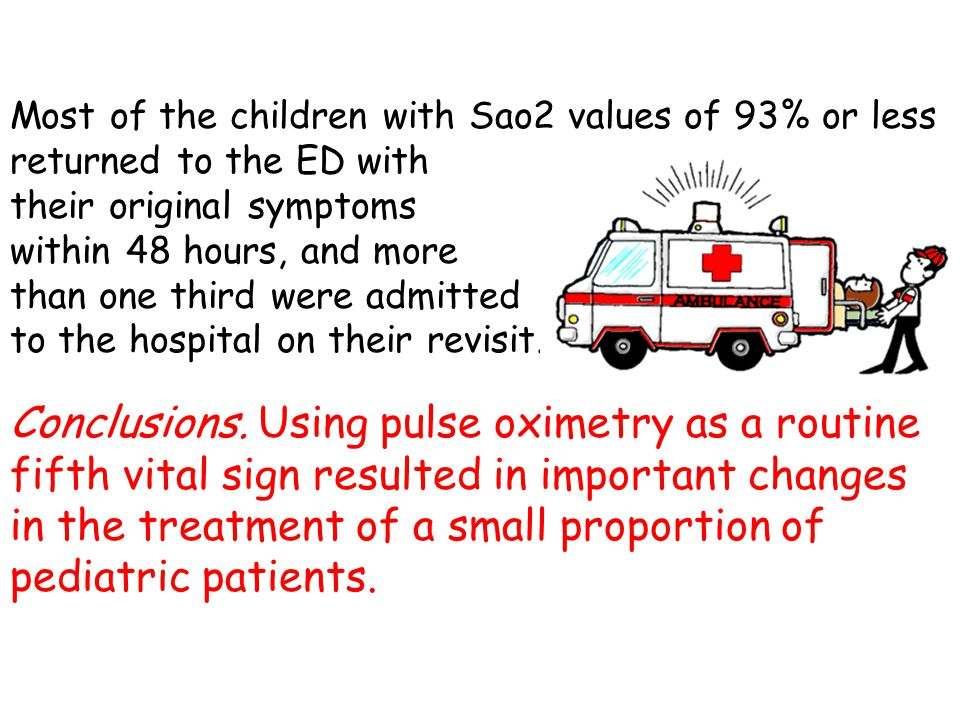 Most of the children with Sao2 values of 93% or less returned to the ED with their original symptoms within 48 hours, and more than one third were adm