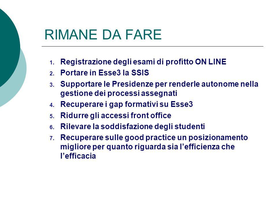RIMANE DA FARE 1. Registrazione degli esami di profitto ON LINE 2.