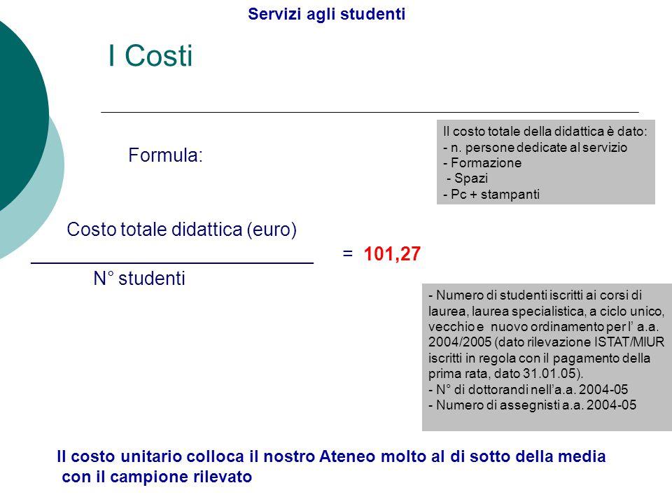 I Costi Formula: Costo totale didattica (euro) ___________________________ = 101,27 N° studenti Servizi agli studenti Il costo unitario colloca il nos