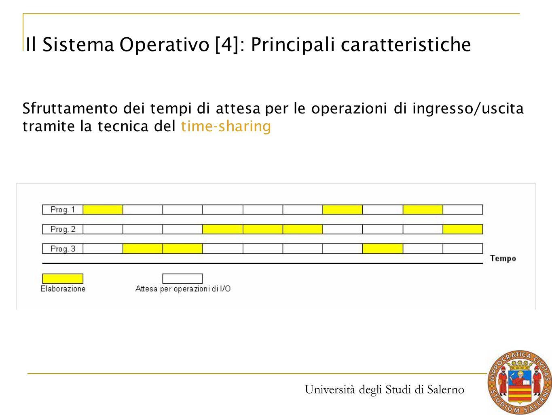 Università degli Studi di Salerno Sfruttamento dei tempi di attesa per le operazioni di ingresso/uscita tramite la tecnica del time-sharing Il Sistema