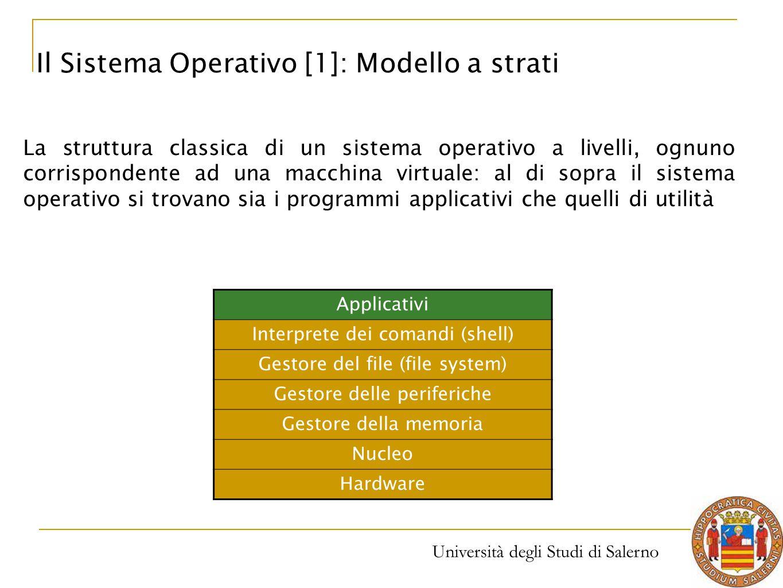 Università degli Studi di Salerno La struttura classica di un sistema operativo a livelli, ognuno corrispondente ad una macchina virtuale: al di sopra