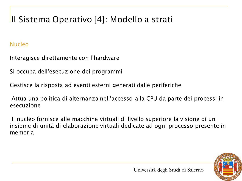 Università degli Studi di Salerno Nucleo Interagisce direttamente con l'hardware Si occupa dell'esecuzione dei programmi Gestisce la risposta ad event