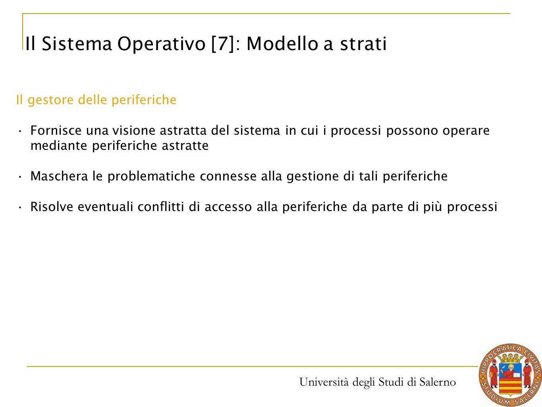 Università degli Studi di Salerno Il gestore delle periferiche Fornisce una visione astratta del sistema in cui i processi possono operare mediante pe