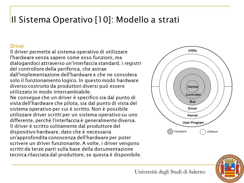 Università degli Studi di Salerno Driver Il driver permette al sistema operativo di utilizzare l'hardware senza sapere come esso funzioni, ma dialogan