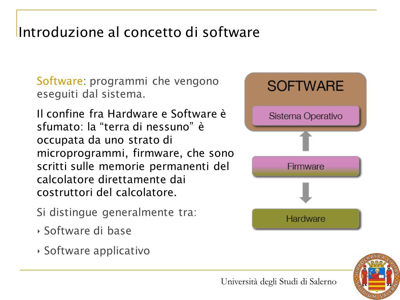 Università degli Studi di Salerno Introduzione al concetto di software Software: programmi che vengono eseguiti dal sistema. Il confine fra Hardware e