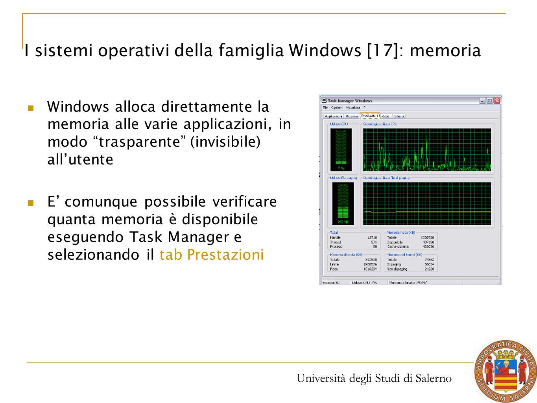 """Università degli Studi di Salerno Windows alloca direttamente la memoria alle varie applicazioni, in modo """"trasparente"""" (invisibile) all'utente E' com"""