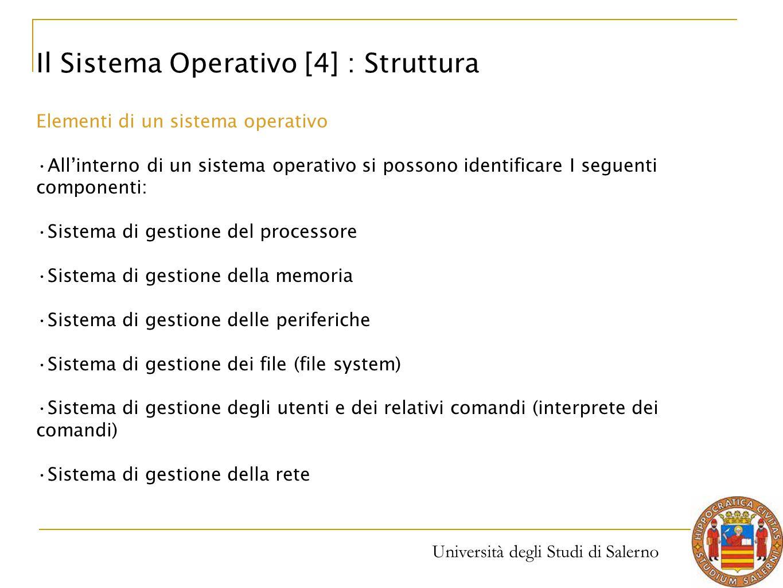 Università degli Studi di Salerno Elementi di un sistema operativo All'interno di un sistema operativo si possono identificare I seguenti componenti: