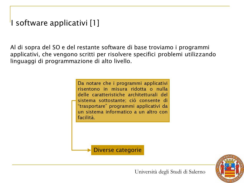 Università degli Studi di Salerno I software applicativi [1] Da notare che i programmi applicativi risentono in misura ridotta o nulla delle caratteri