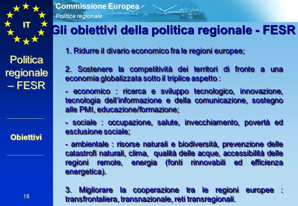 Politica regionale Commissione Europea 15 1. Ridurre il divario economico fra le regioni europee; 2. Sostenere la competitività dei territori di front