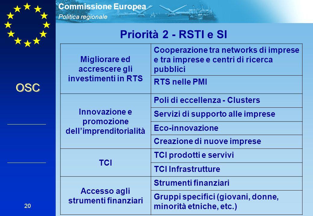 Politica regionale Commissione Europea 20 Migliorare ed accrescere gli investimenti in RTS Cooperazione tra networks di imprese e tra imprese e centri