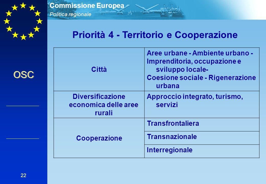Politica regionale Commissione Europea 22 Città Aree urbane - Ambiente urbano - Imprenditoria, occupazione e sviluppo locale- Coesione sociale - Rigenerazione urbana Diversificazione economica delle aree rurali Approccio integrato, turismo, servizi Cooperazione Transfrontaliera Transnazionale Interregionale Priorità 4 - Territorio e Cooperazione OSC