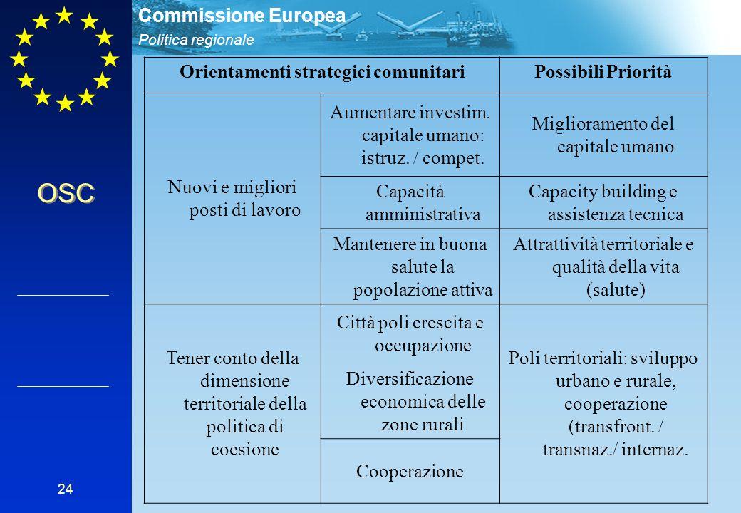 Politica regionale Commissione Europea 24 Orientamenti strategici comunitariPossibili Priorità Nuovi e migliori posti di lavoro Aumentare investim. ca