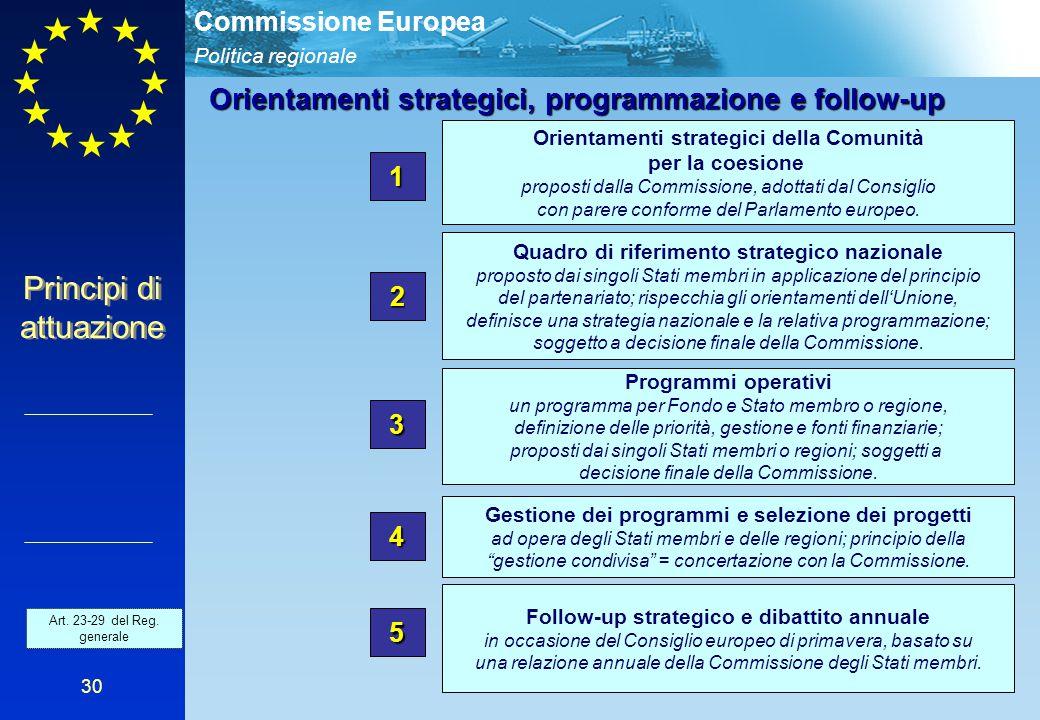 Politica regionale Commissione Europea 30 Orientamenti strategici della Comunità per la coesione proposti dalla Commissione, adottati dal Consiglio co