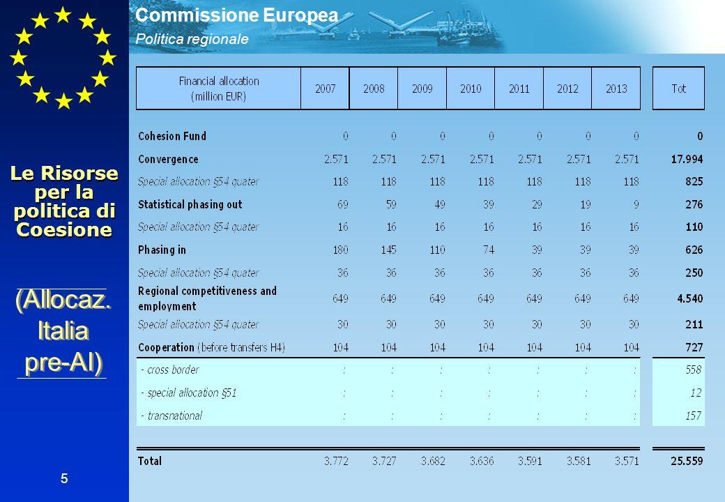 Politica regionale Commissione Europea 6 I principi guida 2007-2013 Concentrazione : un'impostazione più strategica che consolida le priorità dell'Unione sia a livello geografico (80% circa del finanziamento destinato alle regioni meno sviluppate), sia dal punto di vista tematico (strategia incentrata sugli obiettivi di Lisbona e Göteborg.