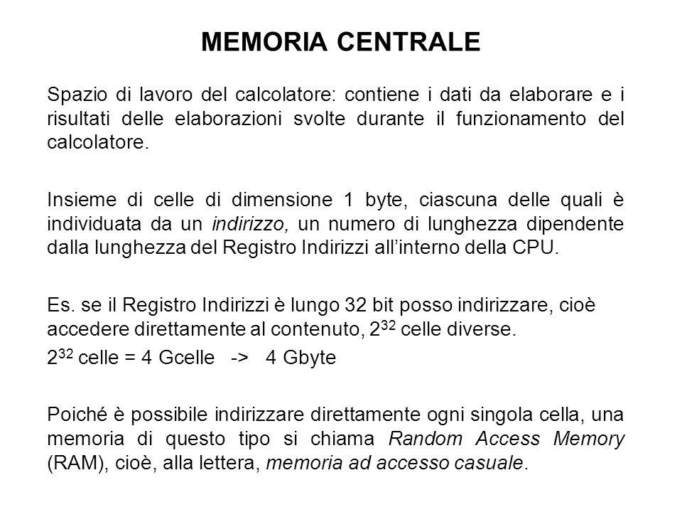 MEMORIA CENTRALE Spazio di lavoro del calcolatore: contiene i dati da elaborare e i risultati delle elaborazioni svolte durante il funzionamento del calcolatore.