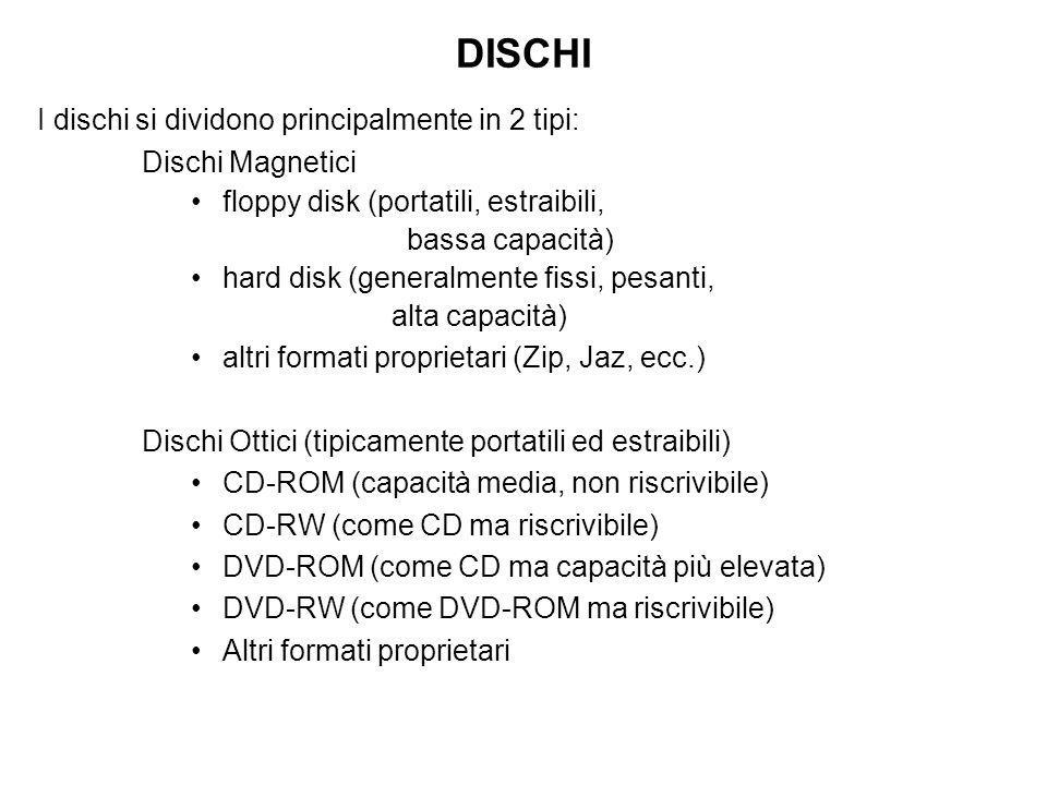 DISCHI I dischi si dividono principalmente in 2 tipi: Dischi Magnetici floppy disk (portatili, estraibili, bassa capacità) hard disk (generalmente fissi, pesanti, alta capacità) altri formati proprietari (Zip, Jaz, ecc.) Dischi Ottici (tipicamente portatili ed estraibili) CD-ROM (capacità media, non riscrivibile) CD-RW (come CD ma riscrivibile) DVD-ROM (come CD ma capacità più elevata) DVD-RW (come DVD-ROM ma riscrivibile) Altri formati proprietari