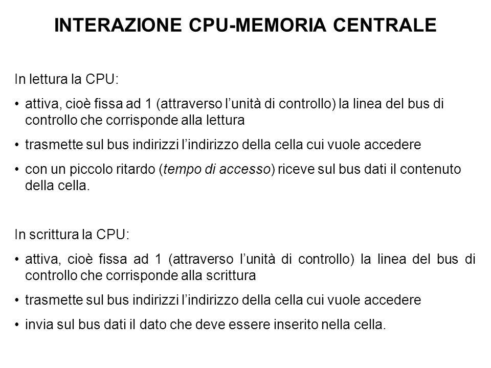 INTERAZIONE CPU-MEMORIA CENTRALE In lettura la CPU: attiva, cioè fissa ad 1 (attraverso l'unità di controllo) la linea del bus di controllo che corrisponde alla lettura trasmette sul bus indirizzi l'indirizzo della cella cui vuole accedere con un piccolo ritardo (tempo di accesso) riceve sul bus dati il contenuto della cella.