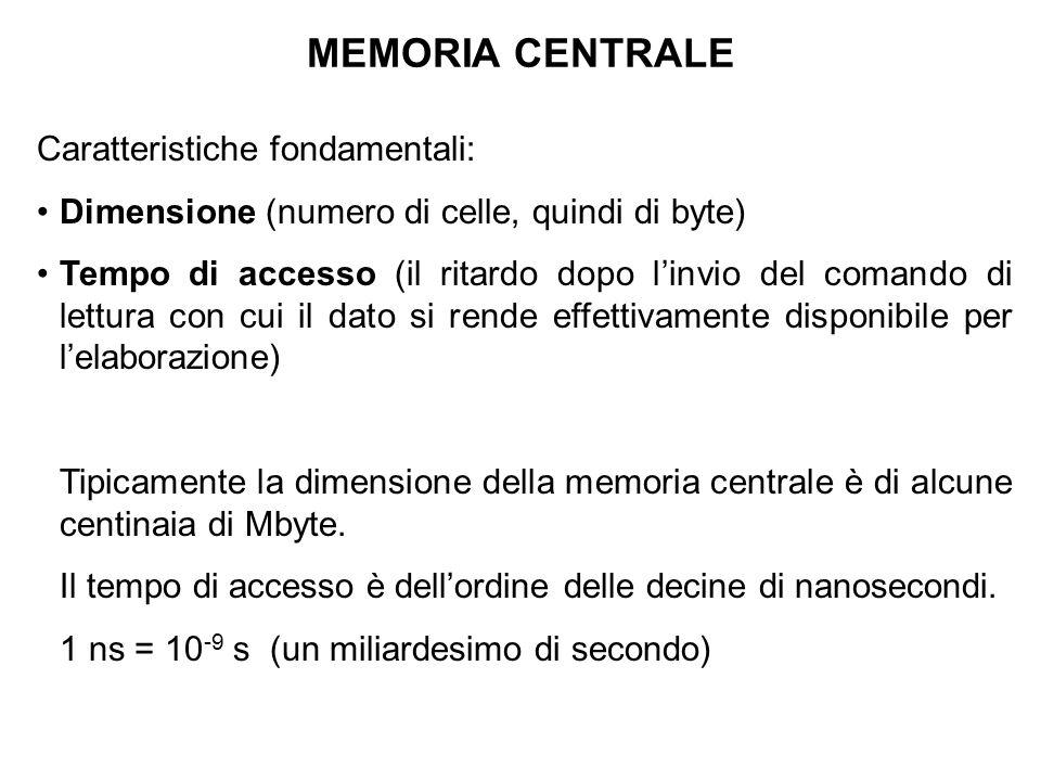 MEMORIA CENTRALE Caratteristiche fondamentali: Dimensione (numero di celle, quindi di byte) Tempo di accesso (il ritardo dopo l'invio del comando di lettura con cui il dato si rende effettivamente disponibile per l'elaborazione) Tipicamente la dimensione della memoria centrale è di alcune centinaia di Mbyte.