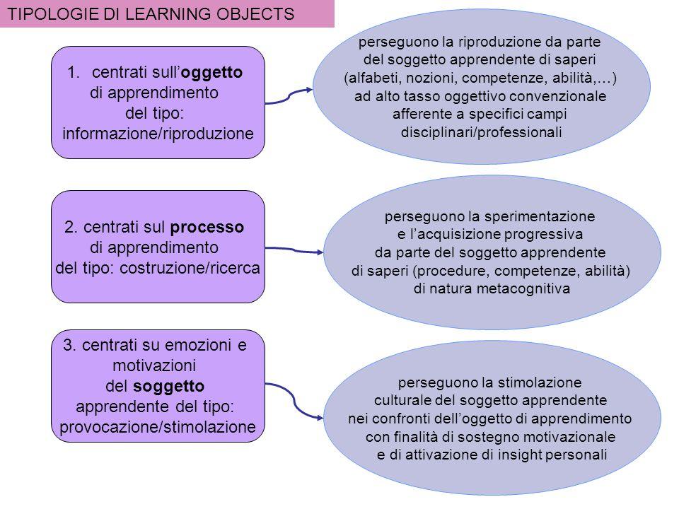 1.centrati sull'oggetto di apprendimento del tipo: informazione/riproduzione perseguono la riproduzione da parte del soggetto apprendente di saperi (alfabeti, nozioni, competenze, abilità,…) ad alto tasso oggettivo convenzionale afferente a specifici campi disciplinari/professionali 2.