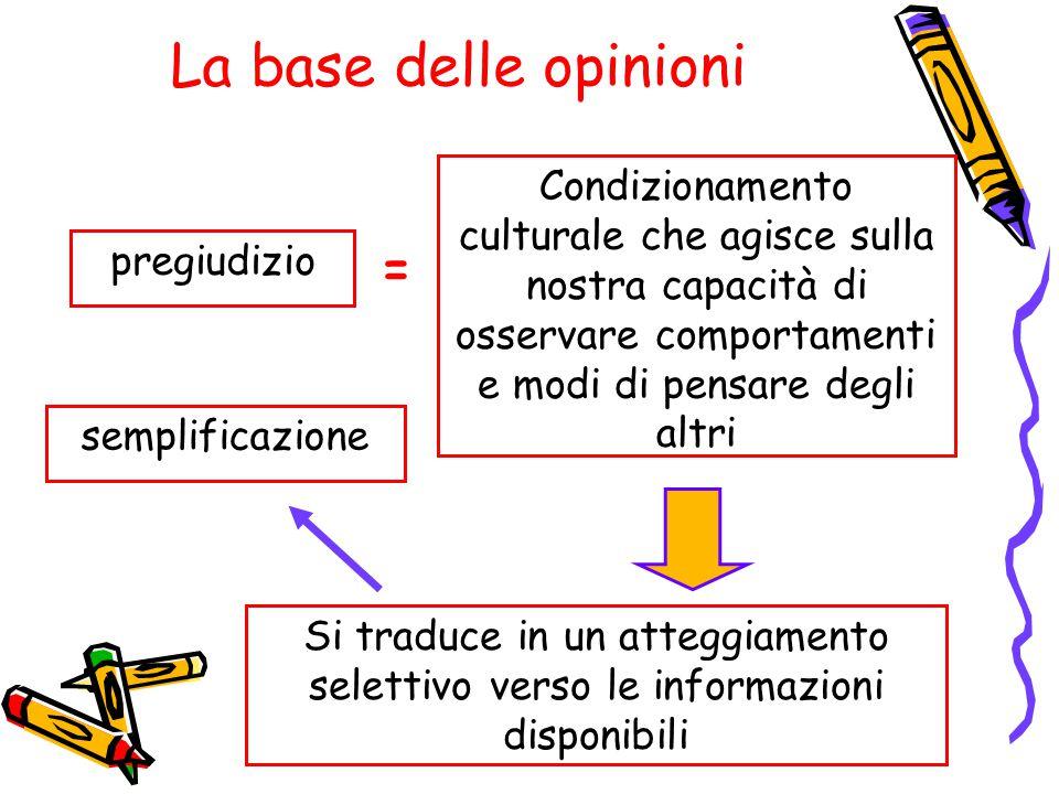 La base delle opinioni pregiudizio Si traduce in un atteggiamento selettivo verso le informazioni disponibili Condizionamento culturale che agisce sul