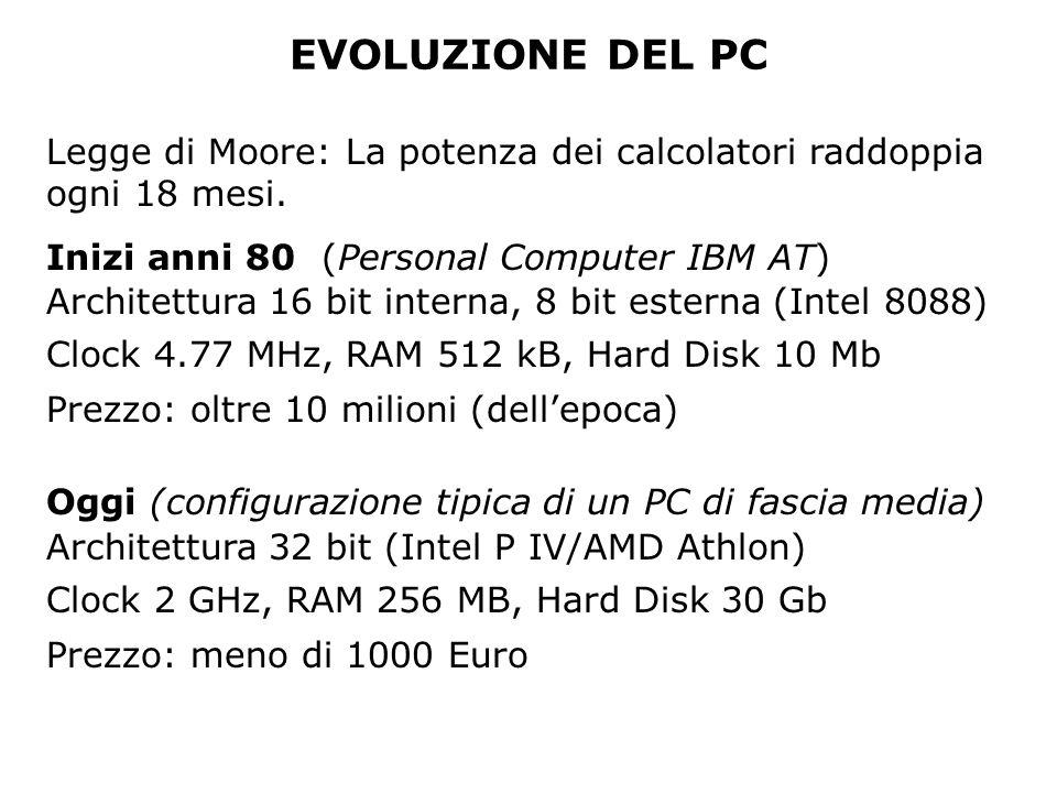 EVOLUZIONE DEL PC Legge di Moore: La potenza dei calcolatori raddoppia ogni 18 mesi.