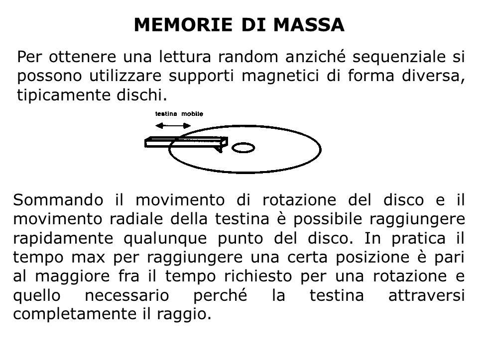 MEMORIE DI MASSA Per ottenere una lettura random anziché sequenziale si possono utilizzare supporti magnetici di forma diversa, tipicamente dischi.