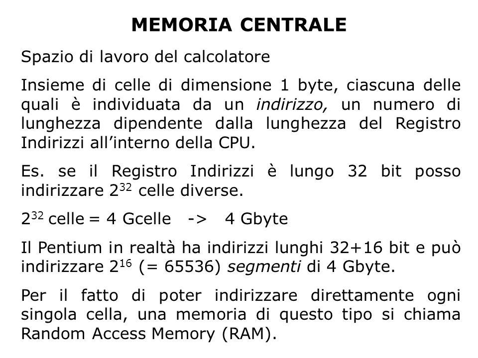 MEMORIA CENTRALE Spazio di lavoro del calcolatore Insieme di celle di dimensione 1 byte, ciascuna delle quali è individuata da un indirizzo, un numero di lunghezza dipendente dalla lunghezza del Registro Indirizzi all'interno della CPU.