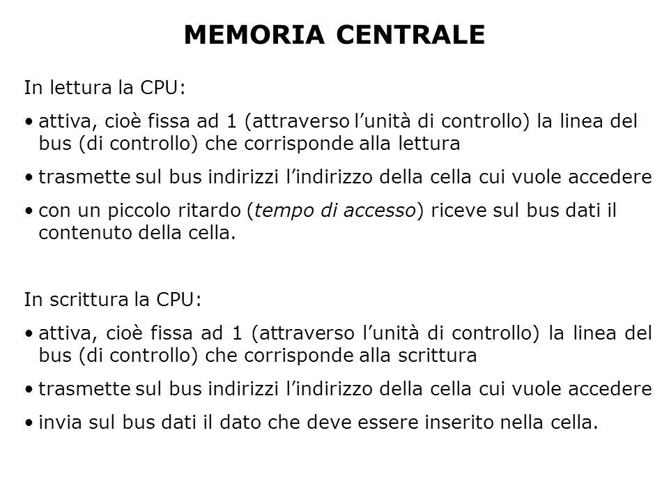MEMORIA CENTRALE In lettura la CPU: attiva, cioè fissa ad 1 (attraverso l'unità di controllo) la linea del bus (di controllo) che corrisponde alla lettura trasmette sul bus indirizzi l'indirizzo della cella cui vuole accedere con un piccolo ritardo (tempo di accesso) riceve sul bus dati il contenuto della cella.